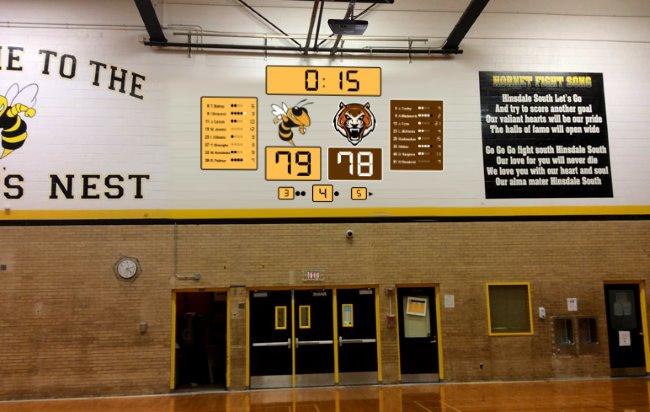 hornets stadium scoreboard